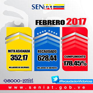 Más-de-62844-millardos-de-bolívares-recaudó-el-SENIAT-en-febrero
